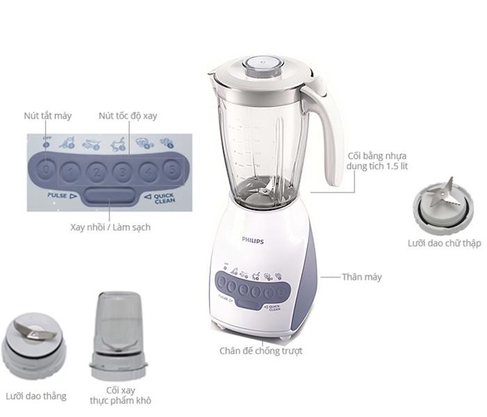 Máy xay sinh tố HR2115 có thiết kế đẹp mắt, chất lượng sản phẩm tốt
